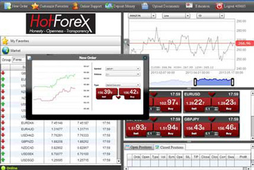 List of forex trading platforms